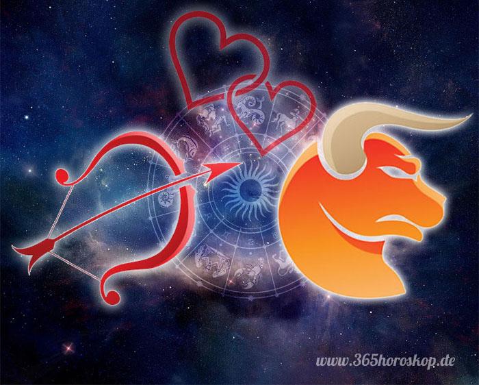 Horoskop partnerhoroskop